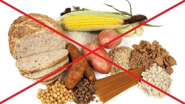 Повышенная концентрация этих солей приведет к воспалению суставов, которое называется подагра